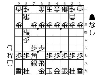http://shogipic.jp/v/MLb.png