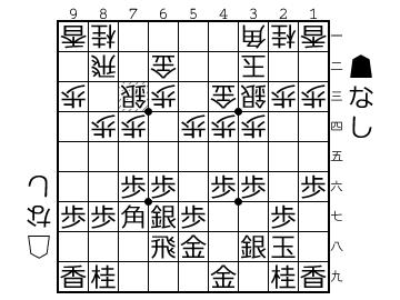 http://shogipic.jp/v/MRC.png