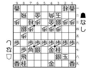 http://shogipic.jp/v/MRQ.png